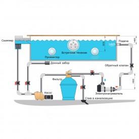 Электронагреватели для плавательных бассейнов из нержавеющей стали Behncke EWT